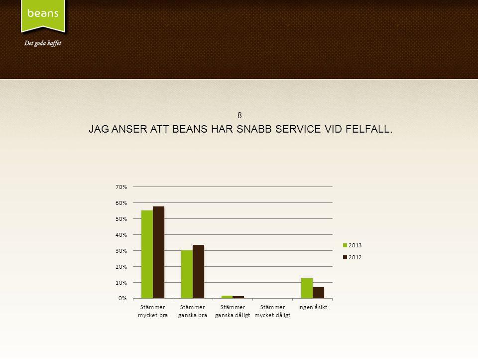 8. JAG ANSER ATT BEANS HAR SNABB SERVICE VID FELFALL.