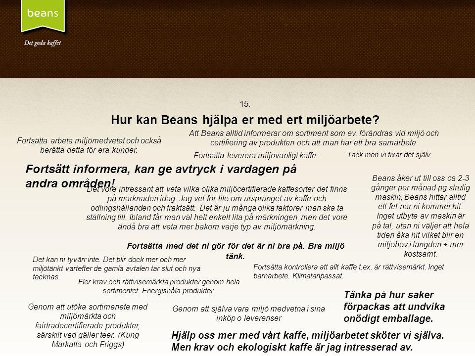 15. Hur kan Beans hjälpa er med ert miljöarbete.