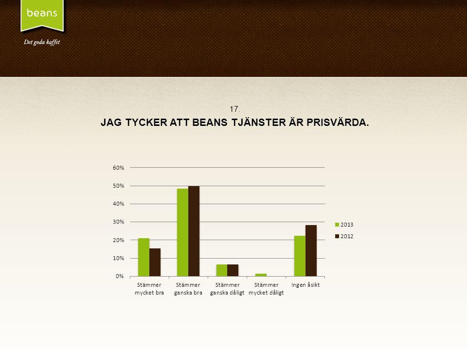 17. JAG TYCKER ATT BEANS TJÄNSTER ÄR PRISVÄRDA.