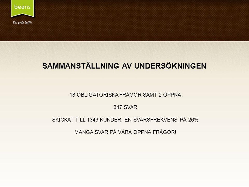 SAMMANSTÄLLNING AV UNDERSÖKNINGEN 18 OBLIGATORISKA FRÅGOR SAMT 2 ÖPPNA 347 SVAR SKICKAT TILL 1343 KUNDER, EN SVARSFREKVENS PÅ 26% MÅNGA SVAR PÅ VÅRA ÖPPNA FRÅGOR!