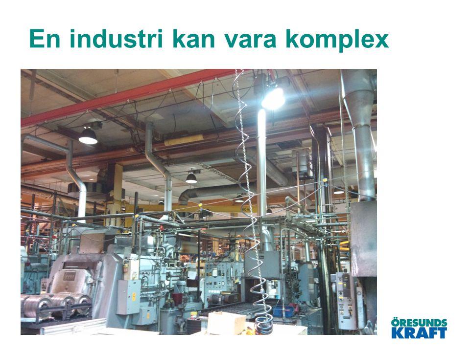 En industri kan vara komplex