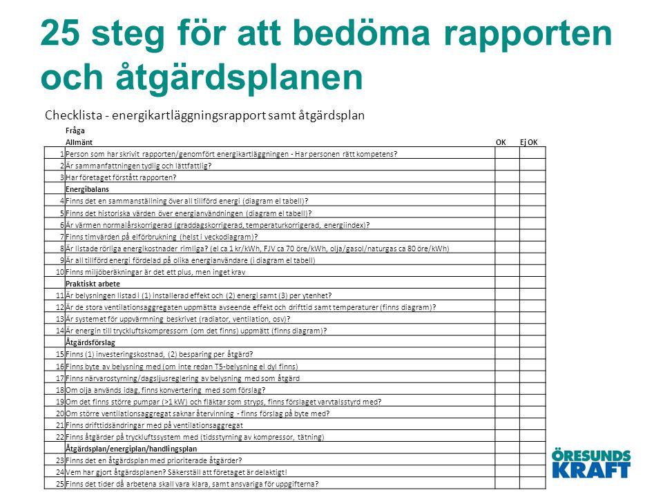 25 steg för att bedöma rapporten och åtgärdsplanen Checklista - energikartläggningsrapport samt åtgärdsplan Fråga AllmäntOKEj OK 1Person som har skriv