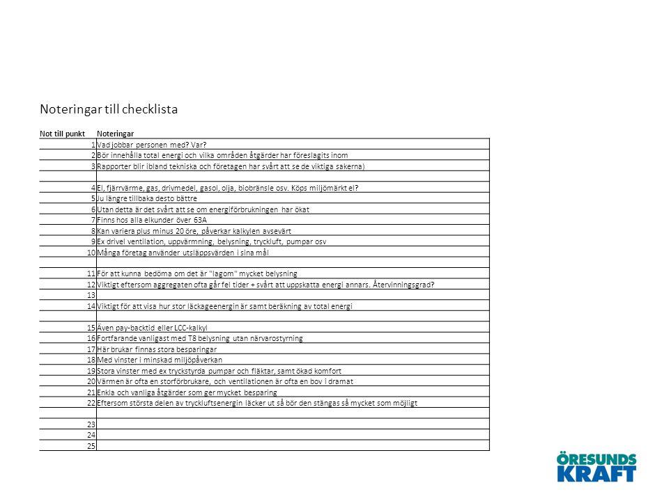 Noteringar till checklista Not till punktNoteringar 1Vad jobbar personen med? Var? 2Bör innehålla total energi och vilka områden åtgärder har föreslag