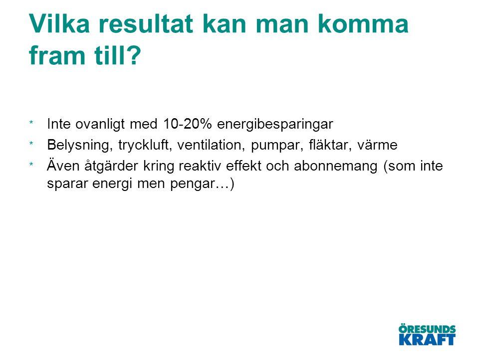 Vilka resultat kan man komma fram till? * Inte ovanligt med 10-20% energibesparingar * Belysning, tryckluft, ventilation, pumpar, fläktar, värme * Äve