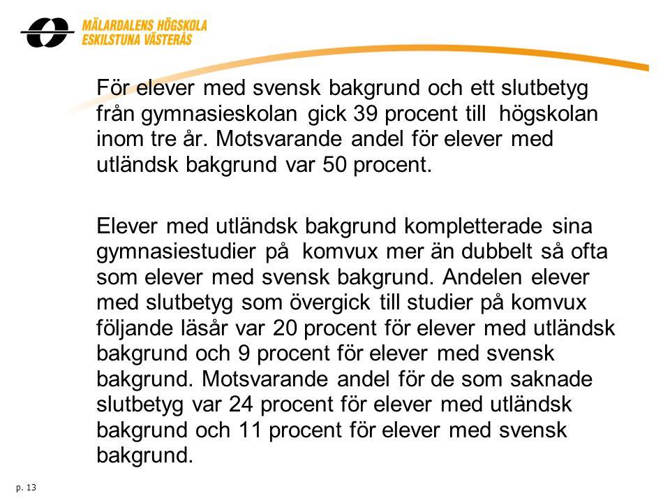 För elever med svensk bakgrund och ett slutbetyg från gymnasieskolan gick 39 procent till högskolan inom tre år. Motsvarande andel för elever med utlä