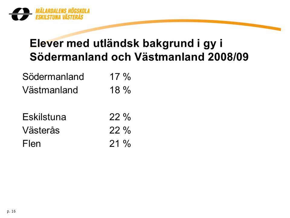 Elever med utländsk bakgrund i gy i Södermanland och Västmanland 2008/09 Södermanland17 % Västmanland18 % Eskilstuna22 % Västerås22 % Flen 21 % p. 16