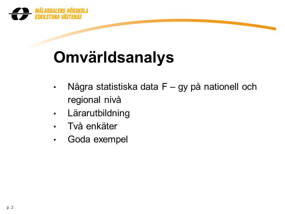 Omvärldsanalys Några statistiska data F – gy på nationell och regional nivå Lärarutbildning Två enkäter Goda exempel p.