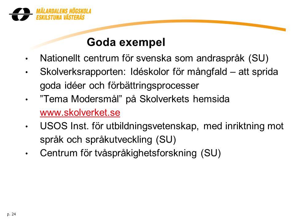 Goda exempel Nationellt centrum för svenska som andraspråk (SU) Skolverksrapporten: Idéskolor för mångfald – att sprida goda idéer och förbättringspro