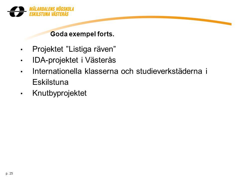 """Goda exempel forts. Projektet """"Listiga räven"""" IDA-projektet i Västerås Internationella klasserna och studieverkstäderna i Eskilstuna Knutbyprojektet p"""