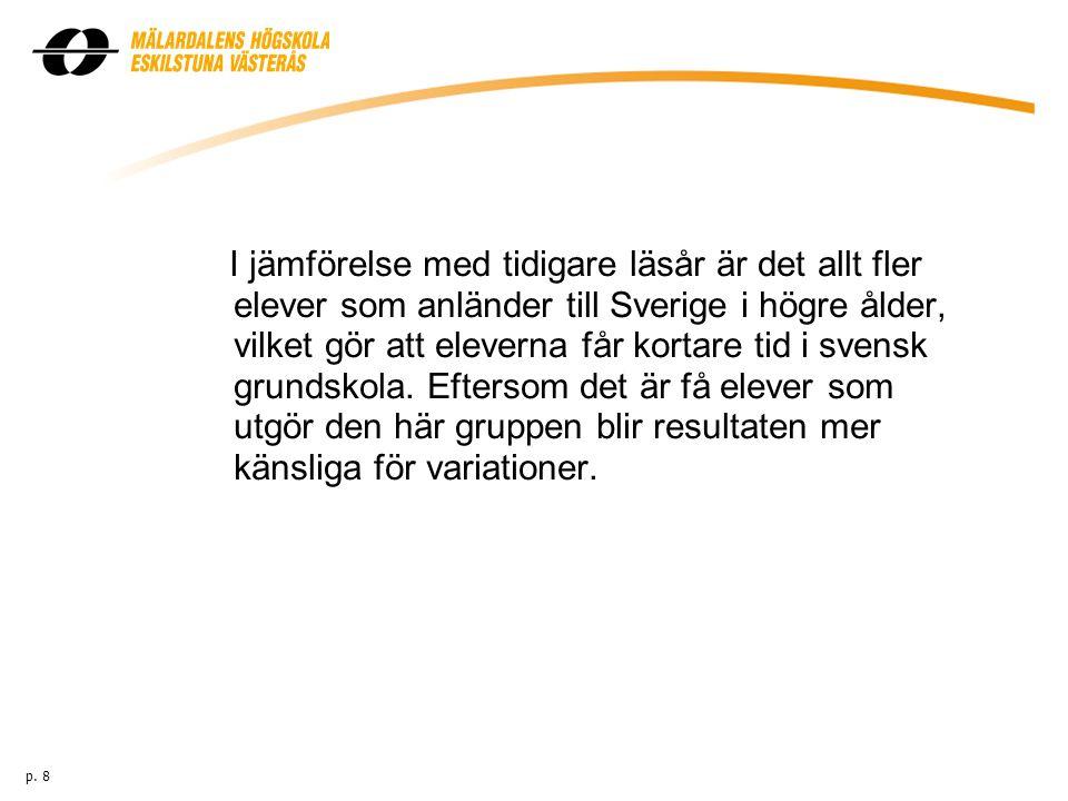 I jämförelse med tidigare läsår är det allt fler elever som anländer till Sverige i högre ålder, vilket gör att eleverna får kortare tid i svensk grundskola.