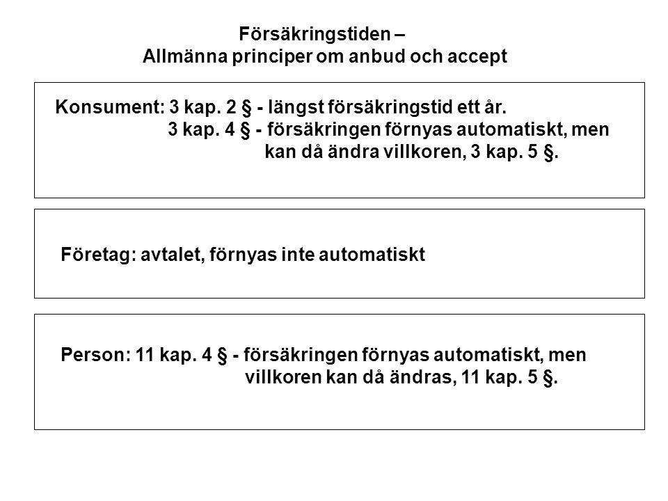 Försäkringstiden – Allmänna principer om anbud och accept Konsument: 3 kap.