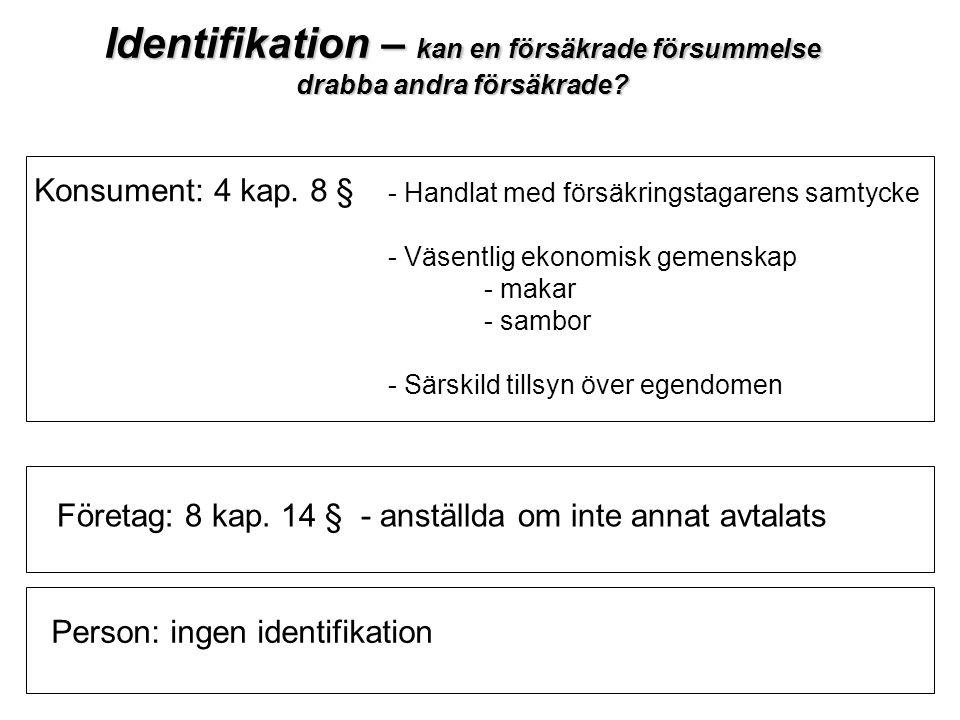 Identifikation – kan en försäkrade försummelse drabba andra försäkrade.