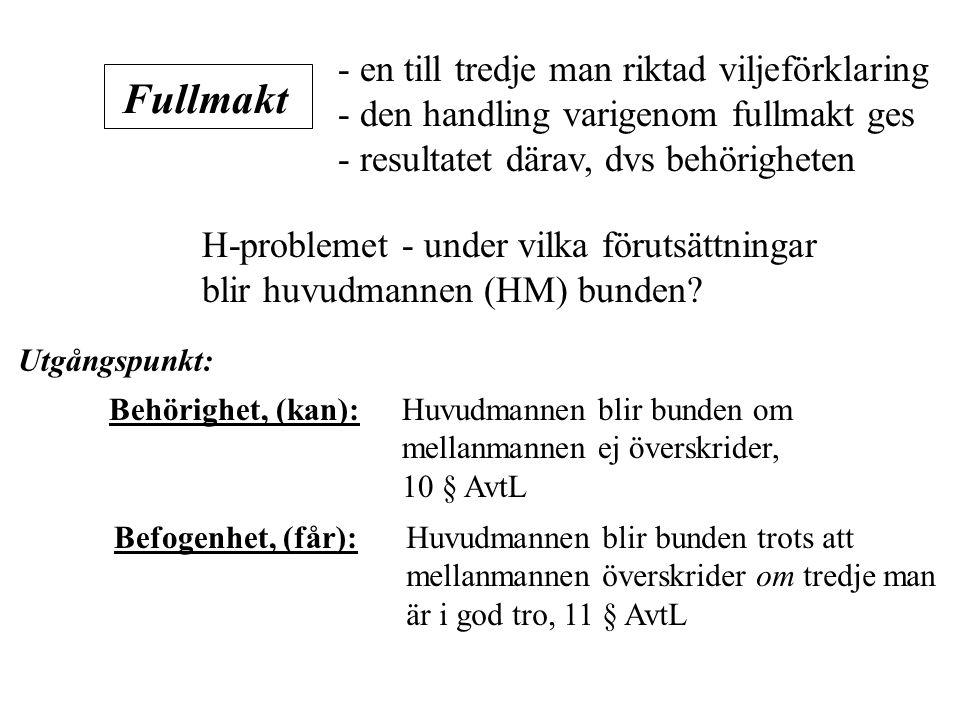 Huvudmannen blir bunden trots att mellanmannen överskrider om tredje man är i god tro, 11 § AvtL - en till tredje man riktad viljeförklaring - den handling varigenom fullmakt ges - resultatet därav, dvs behörigheten H-problemet - under vilka förutsättningar blir huvudmannen (HM) bunden.