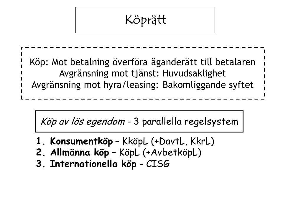 Köprätt 1.Konsumentköp – KköpL (+DavtL, KkrL) 2.Allmänna köp – KöpL (+AvbetköpL) 3.Internationella köp - CISG Köp: Mot betalning överföra äganderätt t