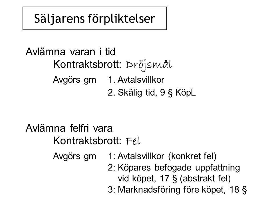 Säljarens förpliktelser Avlämna varan i tid Kontraktsbrott: Dröjsmål Avgörs gm1.
