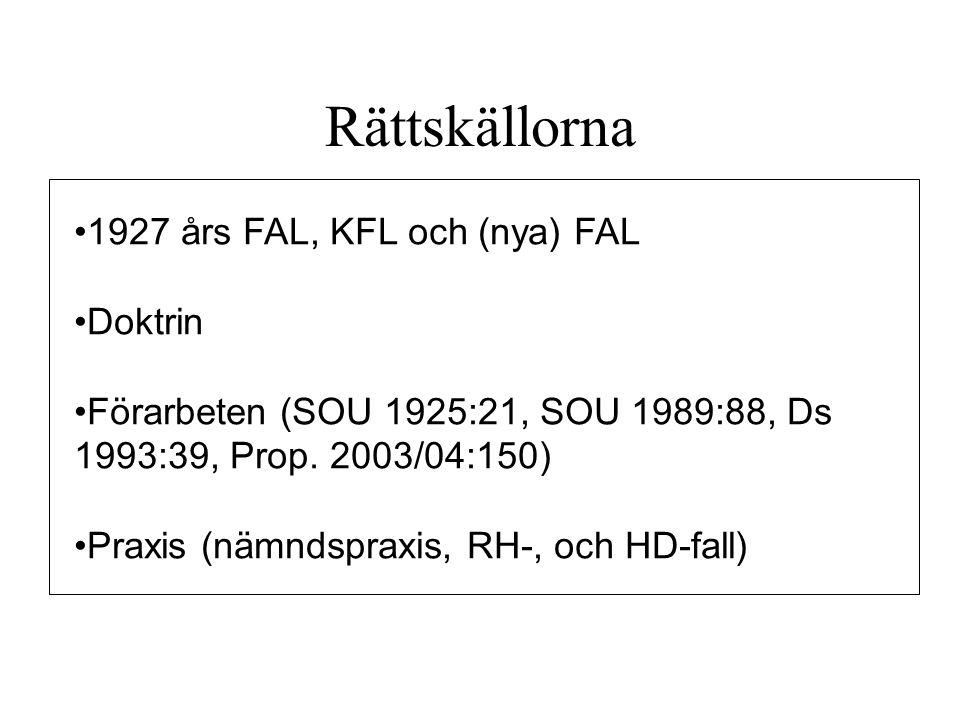 Rättskällorna 1927 års FAL, KFL och (nya) FAL Doktrin Förarbeten (SOU 1925:21, SOU 1989:88, Ds 1993:39, Prop. 2003/04:150) Praxis (nämndspraxis, RH-,