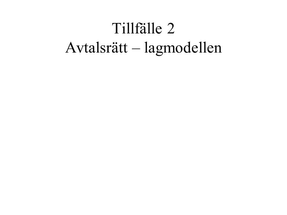 Tillfälle 2 Avtalsrätt – lagmodellen