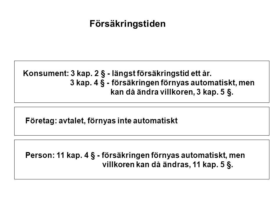 Försäkringstiden Konsument: 3 kap.2 § - längst försäkringstid ett år.
