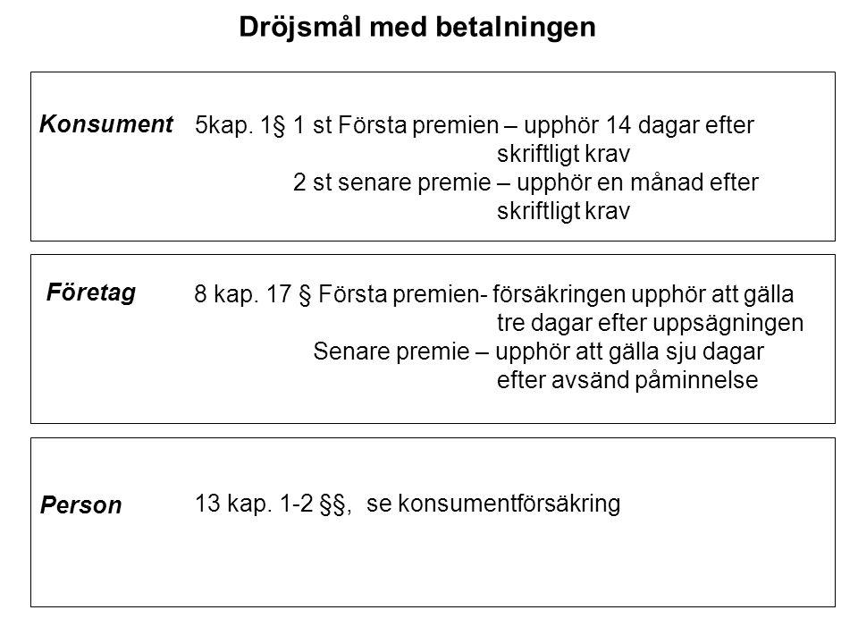 Företag 8 kap. 17 § Första premien- försäkringen upphör att gälla tre dagar efter uppsägningen Senare premie – upphör att gälla sju dagar efter avsänd