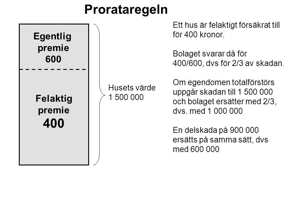 Felaktig premie 400 Ett hus är felaktigt försäkrat till för 400 kronor. Bolaget svarar då för 400/600, dvs för 2/3 av skadan. Om egendomen totalförstö