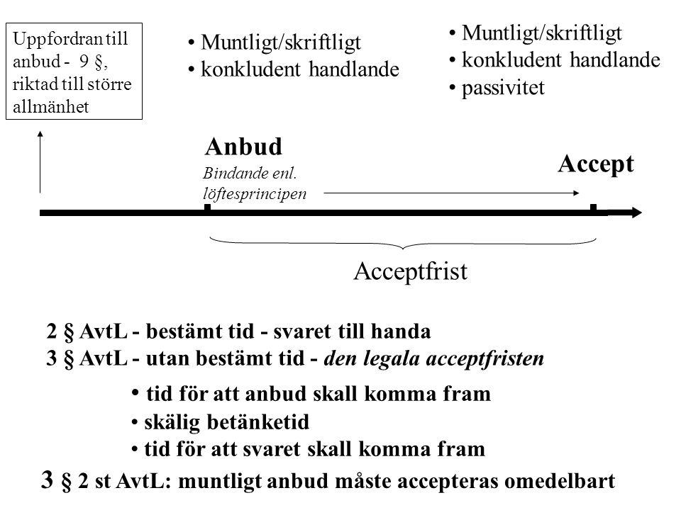 Anbud Accept Acceptfrist 2 § AvtL - bestämt tid - svaret till handa 3 § AvtL - utan bestämt tid - den legala acceptfristen tid för att anbud skall komma fram skälig betänketid tid för att svaret skall komma fram 3 § 2 st AvtL: muntligt anbud måste accepteras omedelbart Bindande enl.