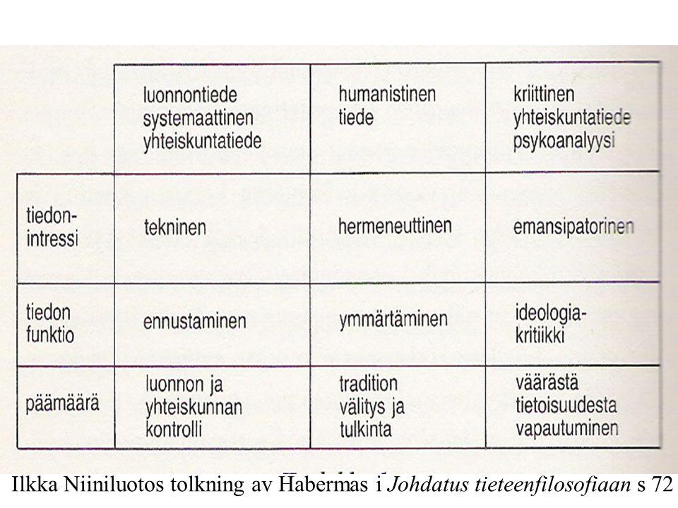 Ilkka Niiniluotos tolkning av Habermas i Johdatus tieteenfilosofiaan s 72