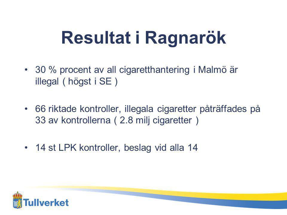 Resultat i Ragnarök 30 % procent av all cigaretthantering i Malmö är illegal ( högst i SE ) 66 riktade kontroller, illegala cigaretter påträffades på