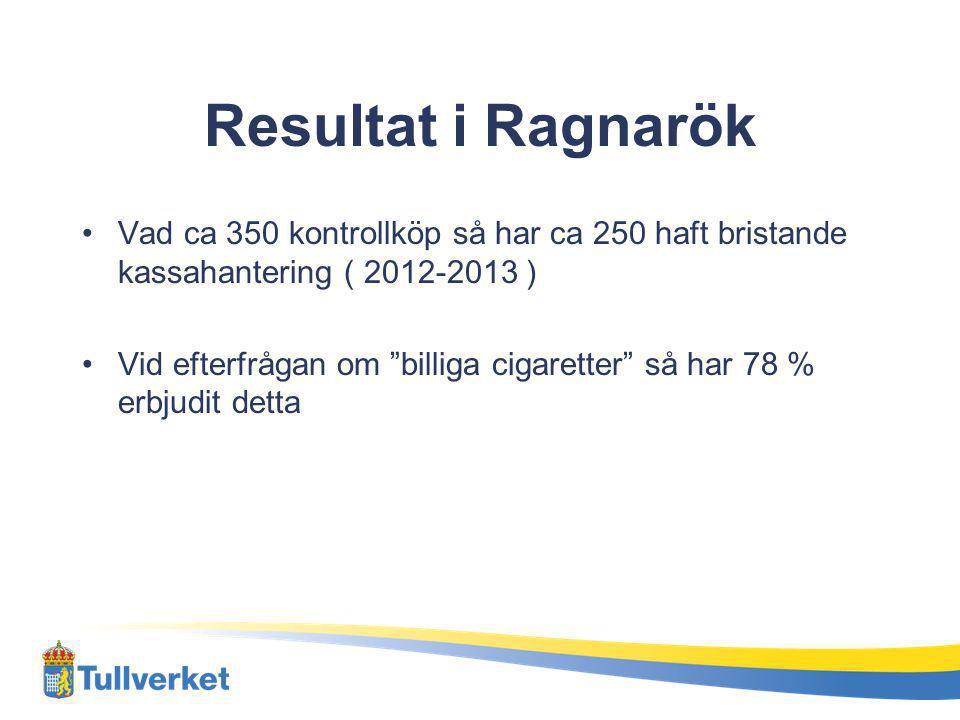 """Resultat i Ragnarök Vad ca 350 kontrollköp så har ca 250 haft bristande kassahantering ( 2012-2013 ) Vid efterfrågan om """"billiga cigaretter"""" så har 78"""