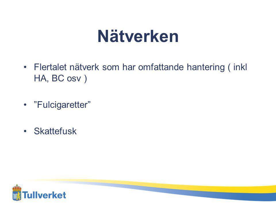 """Nätverken Flertalet nätverk som har omfattande hantering ( inkl HA, BC osv ) """"Fulcigaretter"""" Skattefusk"""