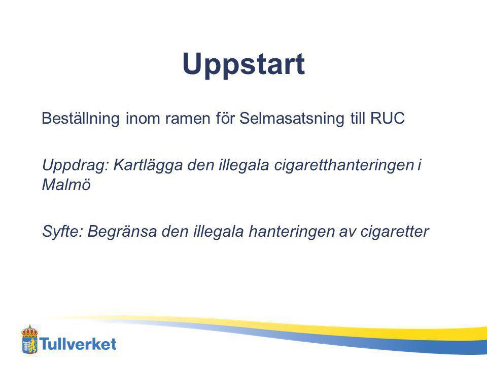 Uppstart Beställning inom ramen för Selmasatsning till RUC Uppdrag: Kartlägga den illegala cigaretthanteringen i Malmö Syfte: Begränsa den illegala ha
