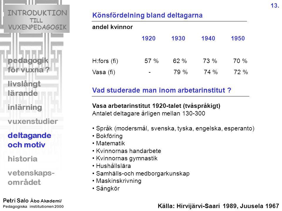 Könsfördelning bland deltagarna andel kvinnor 1920 1930 1940 1950 H:fors (fi) 57 % 62 % 73 % 70 % Vasa (fi) - 79 % 74 % 72 % INTRODUKTION TILL VUXENPEDAGOGIK pedagogik för vuxna .