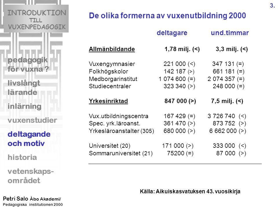 De olika formerna av vuxenutbildning 2000 deltagare und.timmar Allmänbildande 1,78 milj.