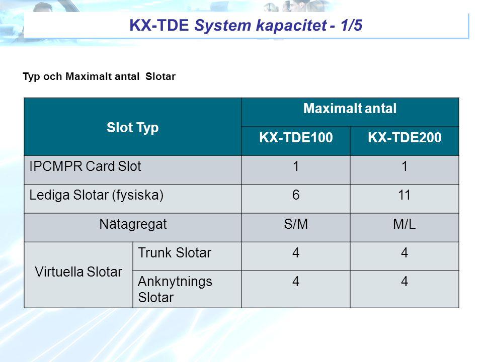 Typ och Maximalt antal Slotar KX-TDE System kapacitet - 1/5 Slot Typ Maximalt antal KX-TDE100KX-TDE200 IPCMPR Card Slot11 Lediga Slotar (fysiska)611 N