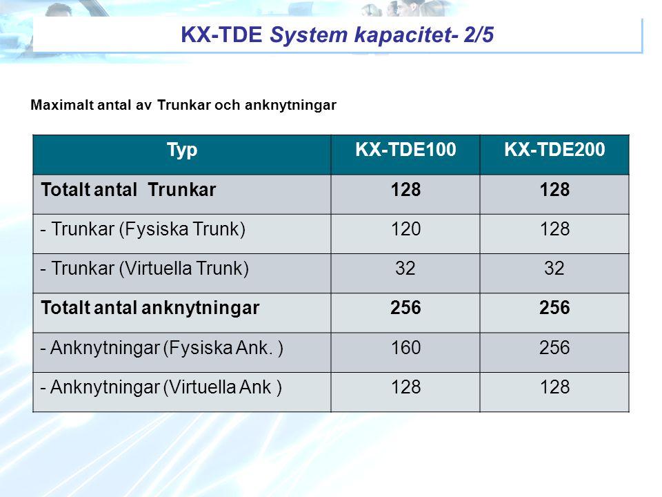 Maximalt antal av Trunkar och anknytningar KX-TDE System kapacitet- 2/5 TypKX-TDE100KX-TDE200 Totalt antal Trunkar128 - Trunkar (Fysiska Trunk)120128
