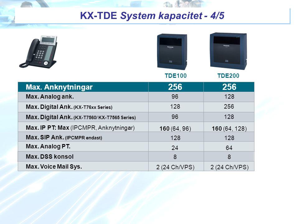 128 96Max. Analog ank. Max. Digital Ank. (KX-T76xx Series) 256 128 Max. Anknytningar 96 Max. Digital Ank. (KX-T7560/ KX-T7565 Series) TDE100TDE200 256