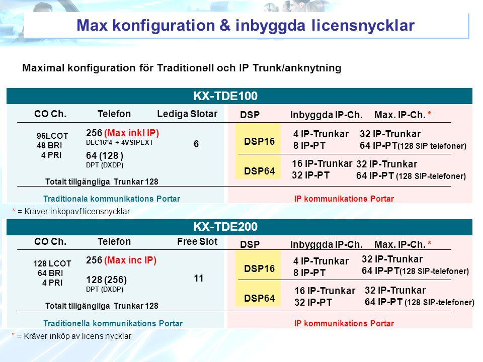 Maximal konfiguration för Traditionell och IP Trunk/anknytning Max konfiguration & inbyggda licensnycklar Traditionella kommunikations PortarIP kommun