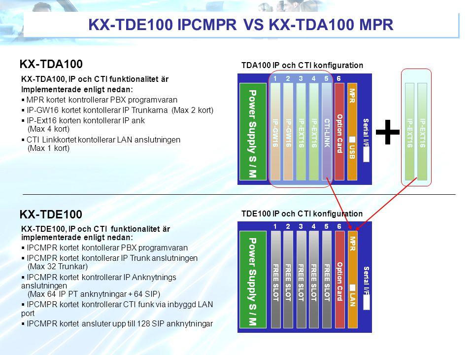 KX-TDE100, IP och CTI funktionalitet är implementerade enligt nedan:  IPCMPR kortet kontollerar PBX programvaran  IPCMPR kortet kontollerar IP Trunk