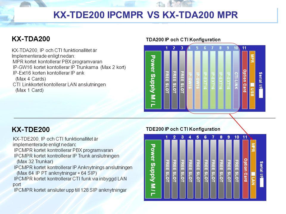 KX-TDE200, IP och CTI funktionallitet är implementerade enligt nedan: IPCMPR kortet kontrollerar PBX programvaran IPCMPR kortet kontrollerar IP Trunk