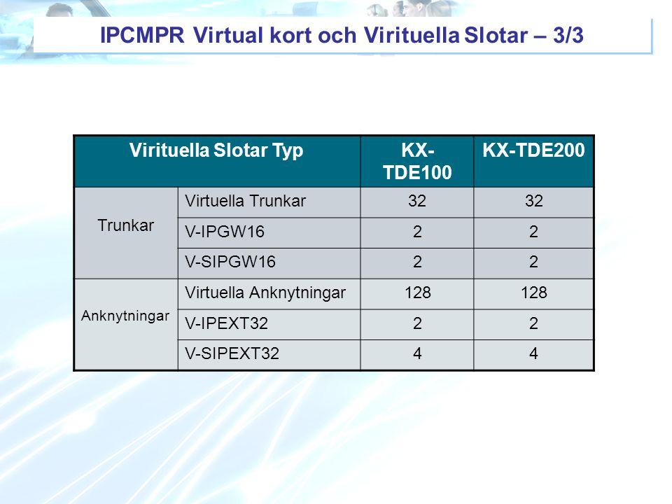 Virituella Slotar TypKX- TDE100 KX-TDE200 Trunkar Virtuella Trunkar32 V-IPGW1622 V-SIPGW1622 Anknytningar Virtuella Anknytningar128 V-IPEXT3222 V-SIPE