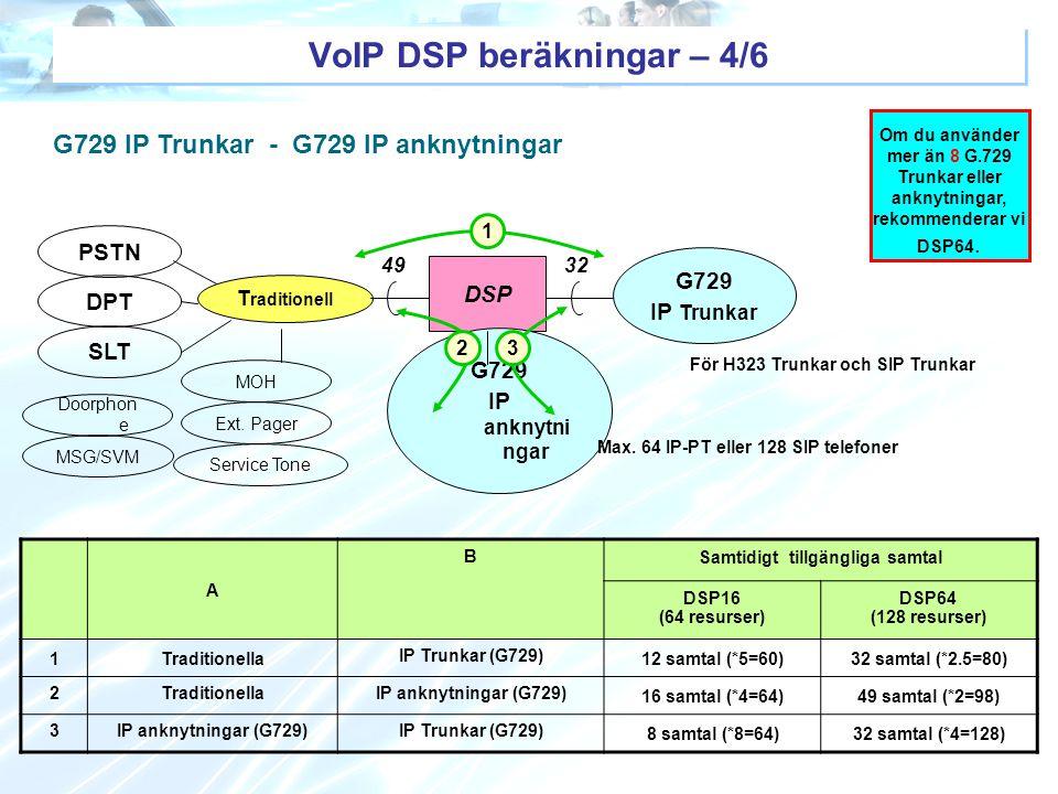G729 IP Trunkar - G729 IP anknytningar A B Samtidigt tillgängliga samtal DSP16 (64 resurser) DSP64 (128 resurser) 1Traditionella IP Trunkar (G729) 12
