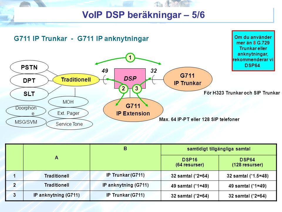 G711 IP Trunkar - G711 IP anknytningar A B samtidigt tillgängliga samtal DSP16 (64 resurser) DSP64 (128 resurser) 1Traditionell IP Trunkar (G711) 32 s