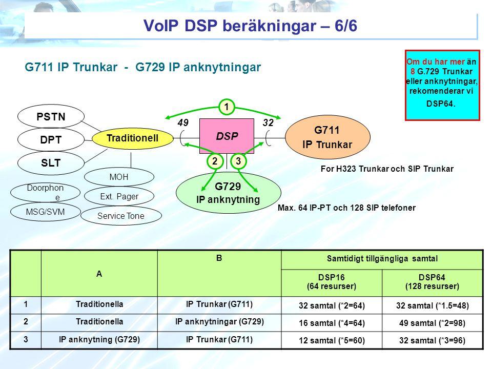 G711 IP Trunkar - G729 IP anknytningar A B Samtidigt tillgängliga samtal DSP16 (64 resurser) DSP64 (128 resurser) 1TraditionellaIP Trunkar (G711) 32 s
