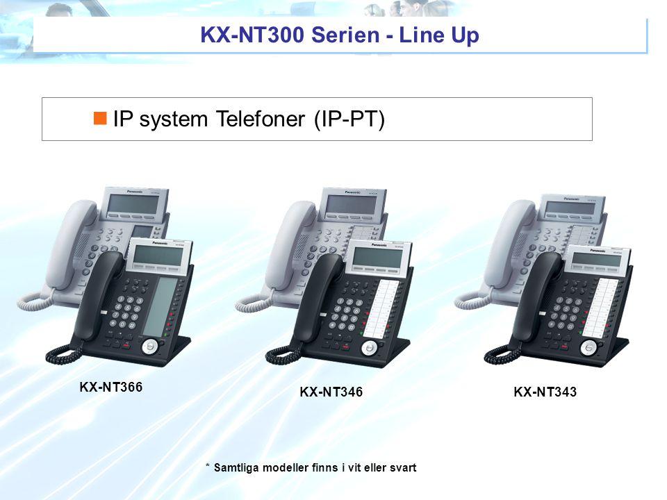 KX-NT343 KX-NT366 KX-NT346 * Samtliga modeller finns i vit eller svart KX-NT300 Serien - Line Up IP system Telefoner (IP-PT)