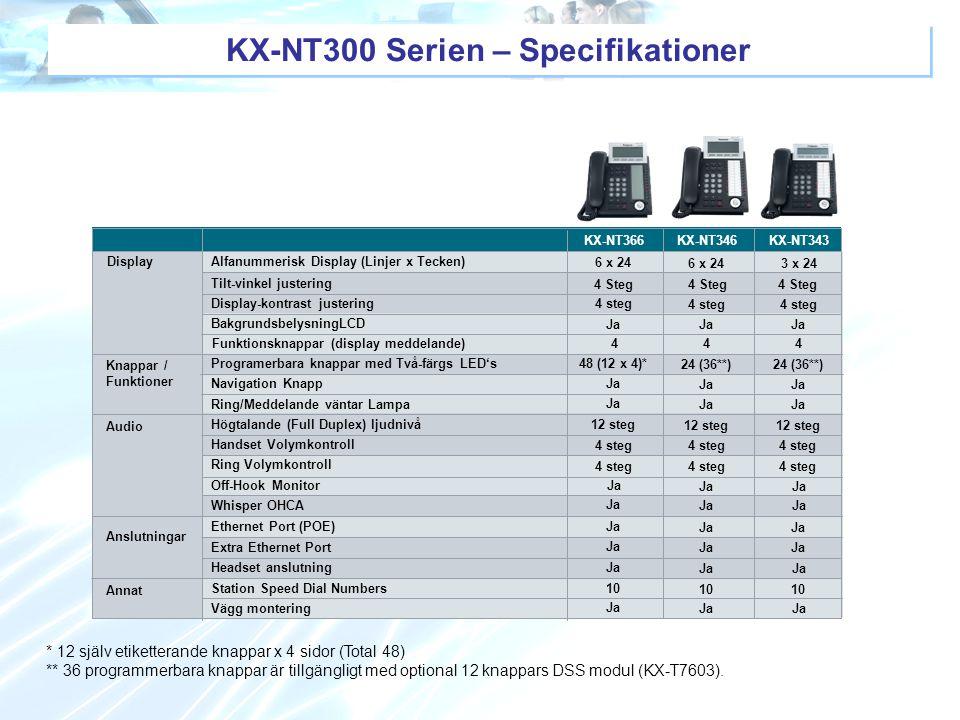 * 12 själv etiketterande knappar x 4 sidor (Total 48) ** 36 programmerbara knappar är tillgängligt med optional 12 knappars DSS modul (KX-T7603). KX-N