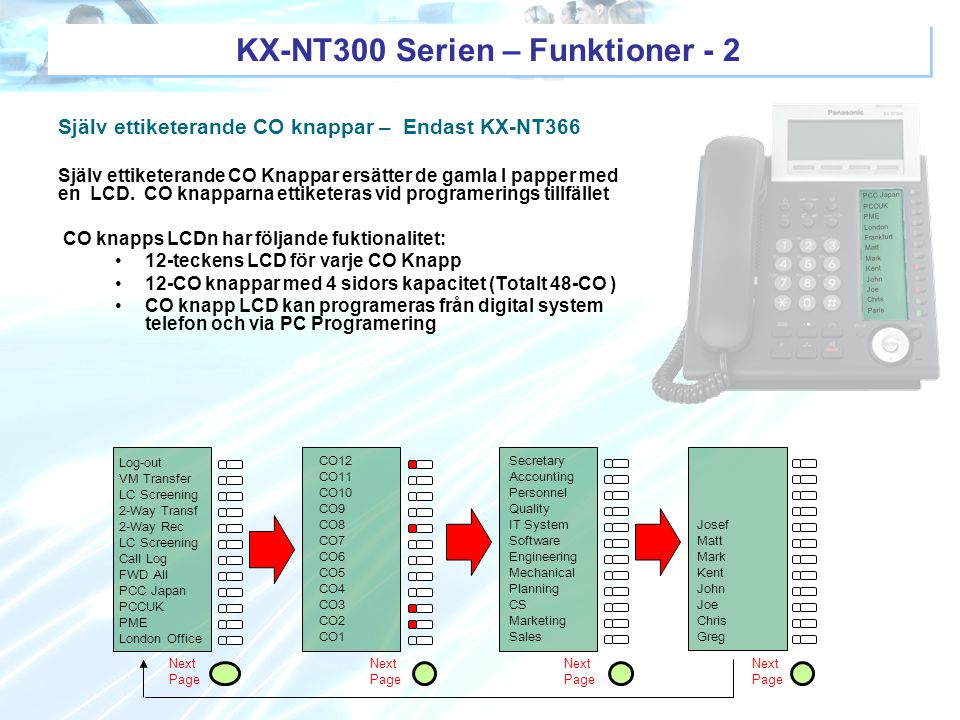 PCC Japan PCCUK PME London Frankfurt Matt Mark Kent John Joe Chris Paris KX-NT300 Serien – Funktioner - 2 Själv ettiketerande CO knappar – Endast KX-N