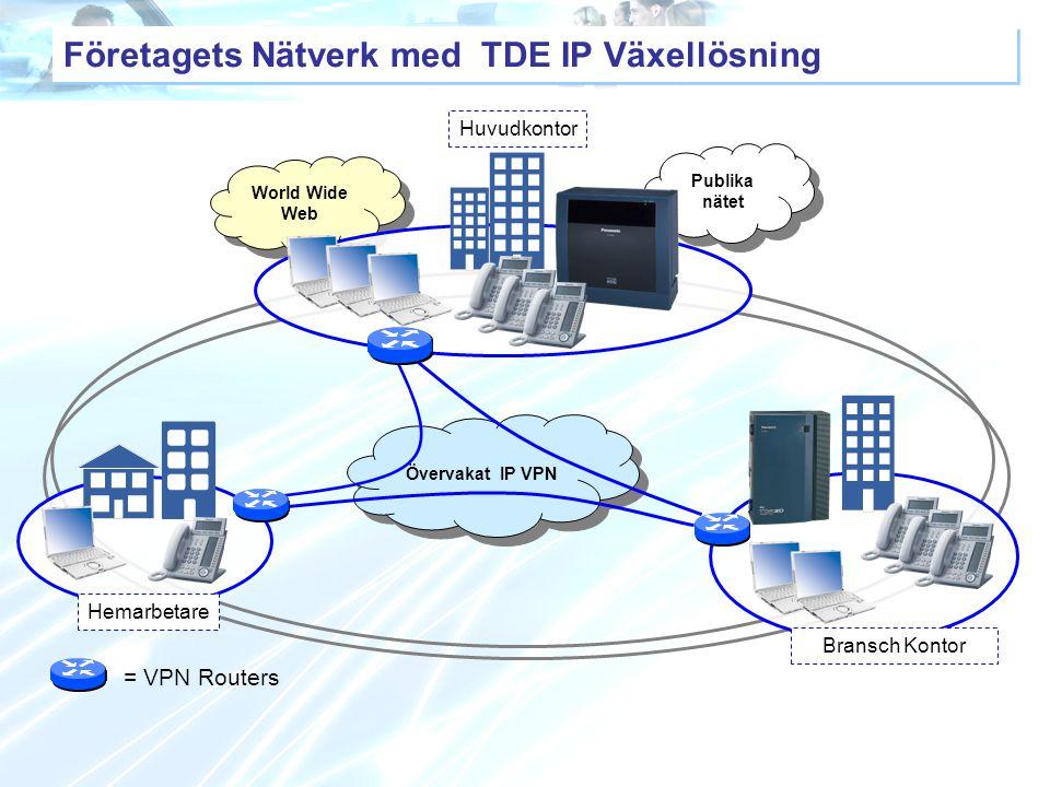 World Wide Web Publika nätet Övervakat IP VPN = VPN Routers Företagets Nätverk med TDE IP Växellösning Bransch Kontor Huvudkontor Hemarbetare