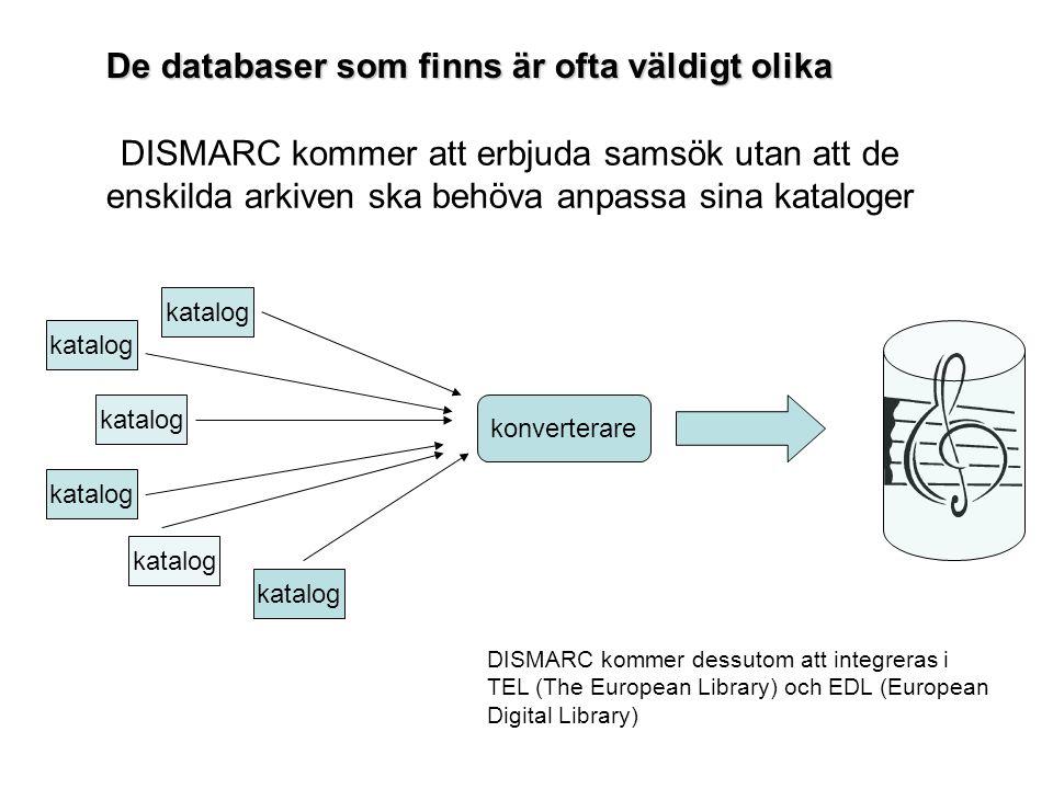 DISMARC kommer att erbjuda samsök utan att de enskilda arkiven ska behöva anpassa sina kataloger katalog konverterare DISMARC kommer dessutom att integreras i TEL (The European Library) och EDL (European Digital Library) De databaser som finns är ofta väldigt olika