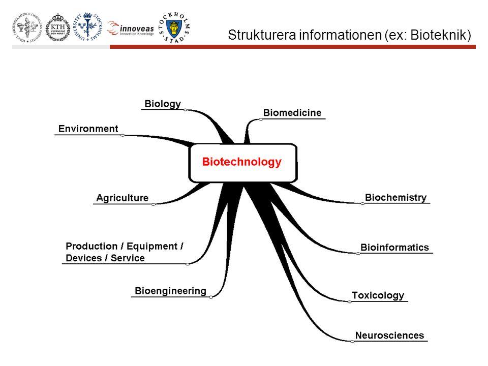 Strukturera informationen (ex: Bioteknik)