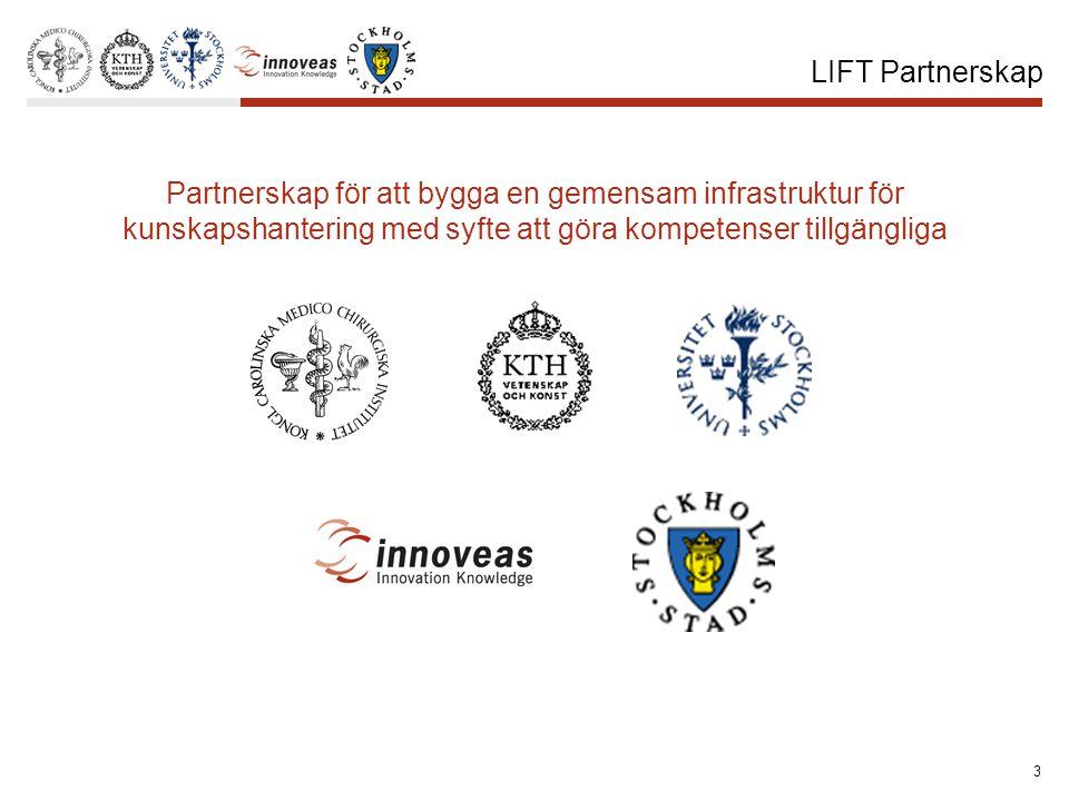 3 LIFT Partnerskap Partnerskap för att bygga en gemensam infrastruktur för kunskapshantering med syfte att göra kompetenser tillgängliga