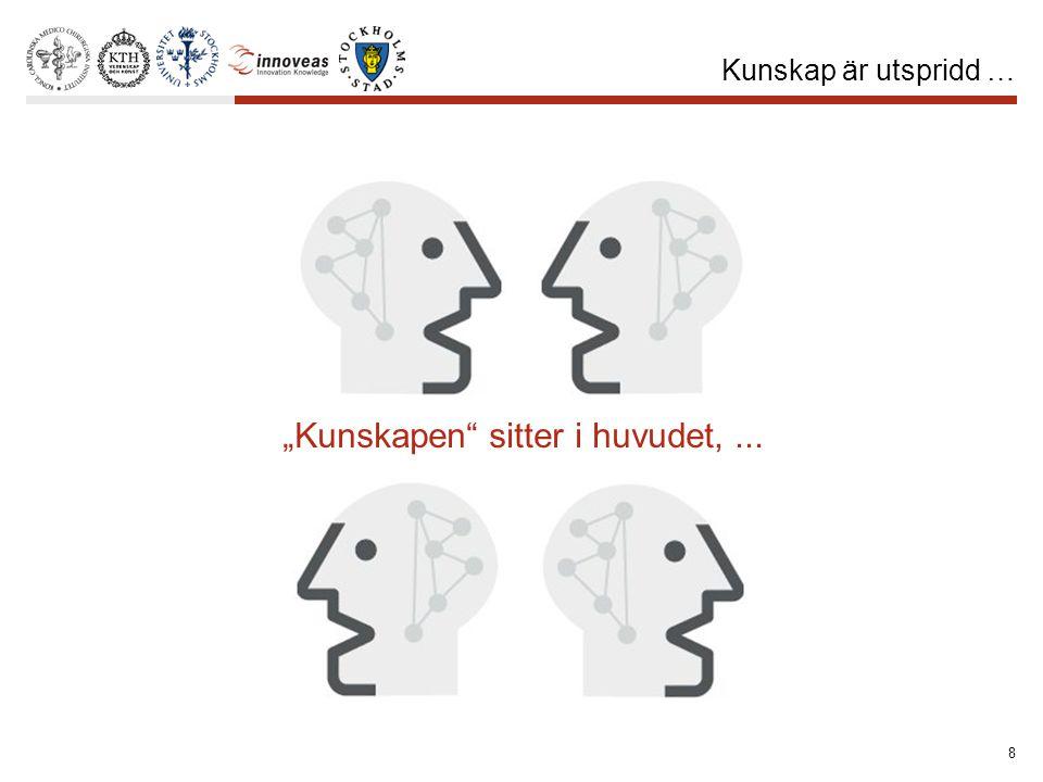 """8 Kunskap är utspridd … """"Kunskapen sitter i huvudet,..."""